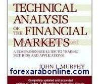 التحليل الفنى للاسواق المالية