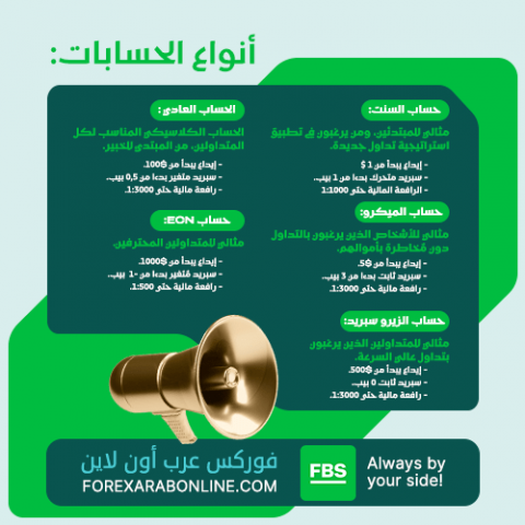 حسابات شركة FBS
