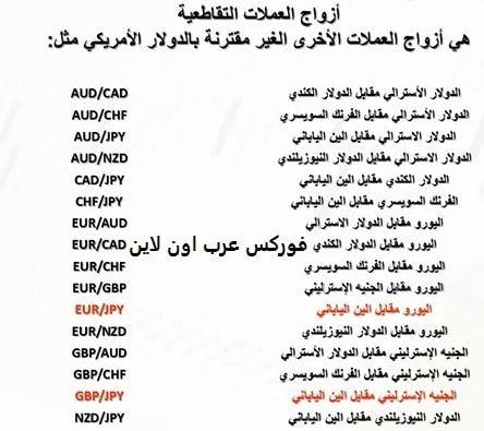 انواع العملات
