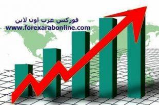البيانات الاقتصادية في سوق العملات