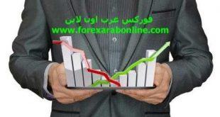 أهم الاحداث الاقتصادية
