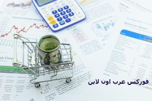مؤشرات مديري المشتريات العالمية
