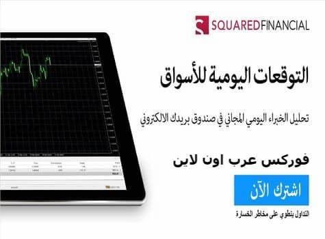 تقييم شركة Squared Financial